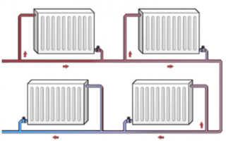 Как соединить чугунные батареи между собой