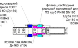 Как соединить полиэтиленовую трубу с металлической
