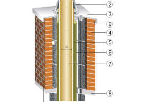 Как разобрать дымоход из нержавейки с герметиком