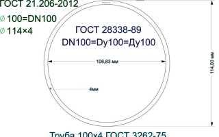 Условные диаметры трубопроводов ГОСТ